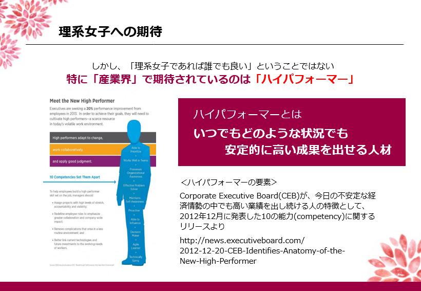 講演会スライドデザイン例